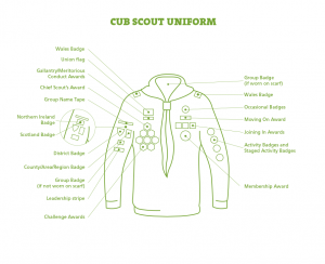 Cub Scout badge placement diagram