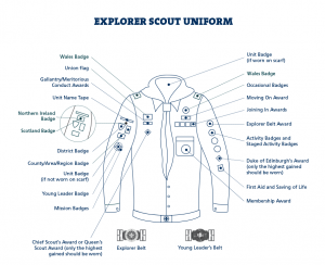 Explorer Scout badge placement diagram